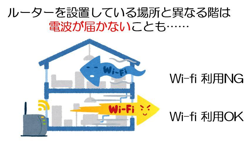 メゾネットタイプ賃貸物件のデメリット インターネット