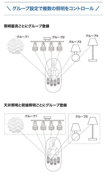 照明リモコン2